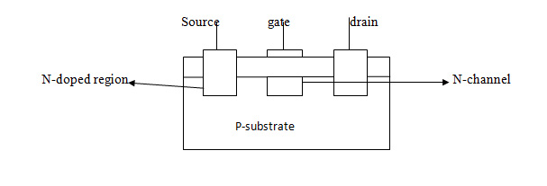 channel-MOSFET-depletion-mo