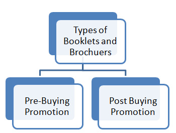 Types of Booklets and Brochures